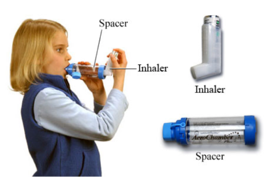 Gambar ini menunjukkan cara pengunaan inhaler (pam) menggunakan corong dan 'mouthpiece' untuk budak asma lebih besar.